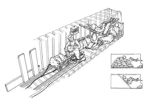 Illustration of clay-kicking method